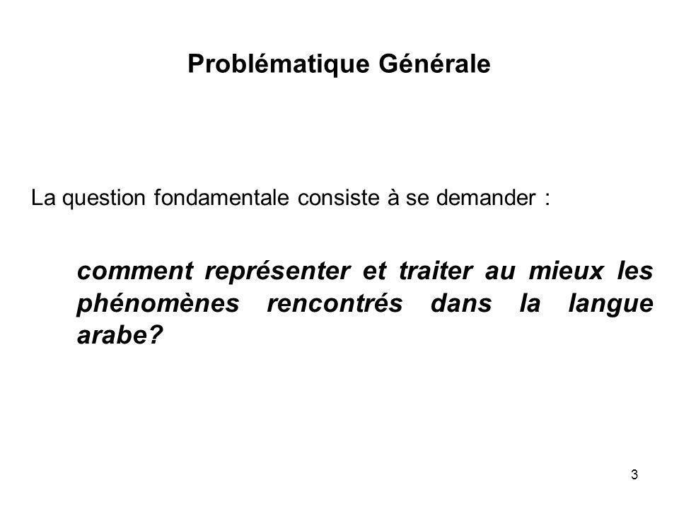 3 Problématique Générale La question fondamentale consiste à se demander : comment représenter et traiter au mieux les phénomènes rencontrés dans la l