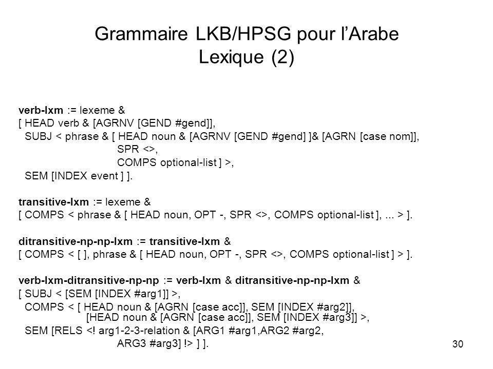 30 Grammaire LKB/HPSG pour lArabe Lexique (2) verb-lxm := lexeme & [ HEAD verb & [AGRNV [GEND #gend]], SUBJ < phrase & [ HEAD noun & [AGRNV [GEND #gen