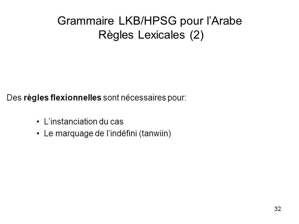 32 Grammaire LKB/HPSG pour lArabe Règles Lexicales (2) Des règles flexionnelles sont nécessaires pour: Linstanciation du cas Le marquage de lindéfini