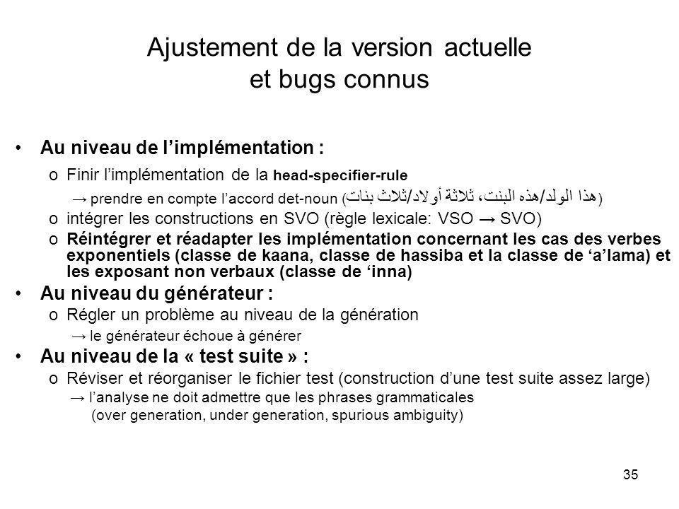 35 Ajustement de la version actuelle et bugs connus Au niveau de limplémentation : oFinir limplémentation de la head-specifier-rule prendre en compte