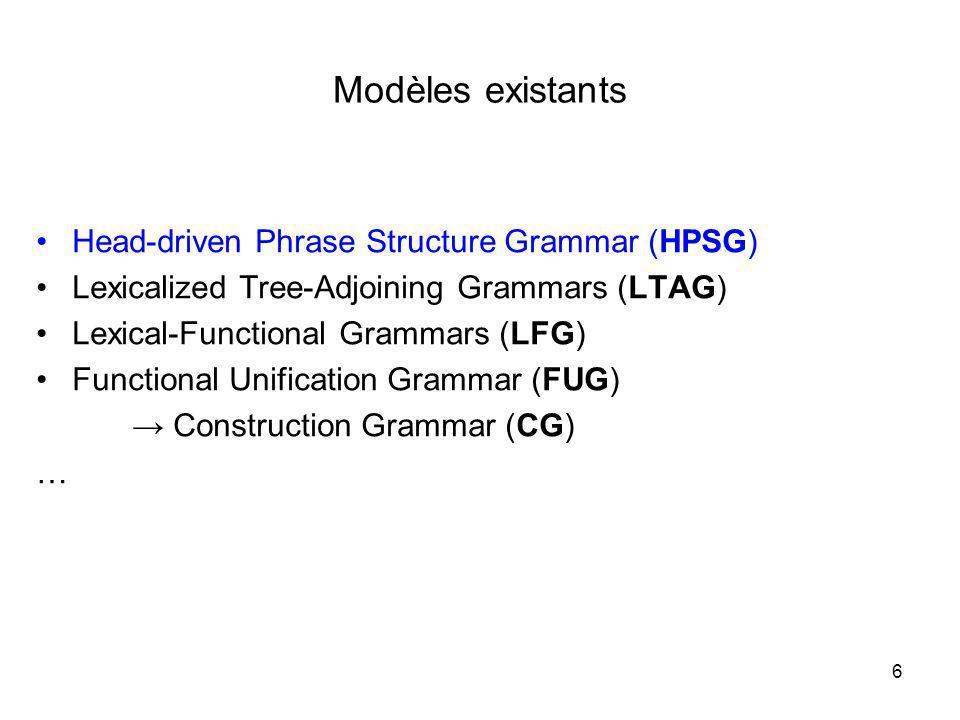 27 Grammaire LKB/HPSG pour lArabe Hiérarchie (2) lexeme noun-lxmverb-lxmconst-lxmitr-lxmtr-lxm str-tr-lxmditr-np-np-lxmditr-np-pp-lxm prep-lxmdet-lxmdtr-np-np-v- lxmdtr-np-pp-v-lxmitr-n-lxmitr-v-lxmstrict-tr-v-lxm tr-n-lxm