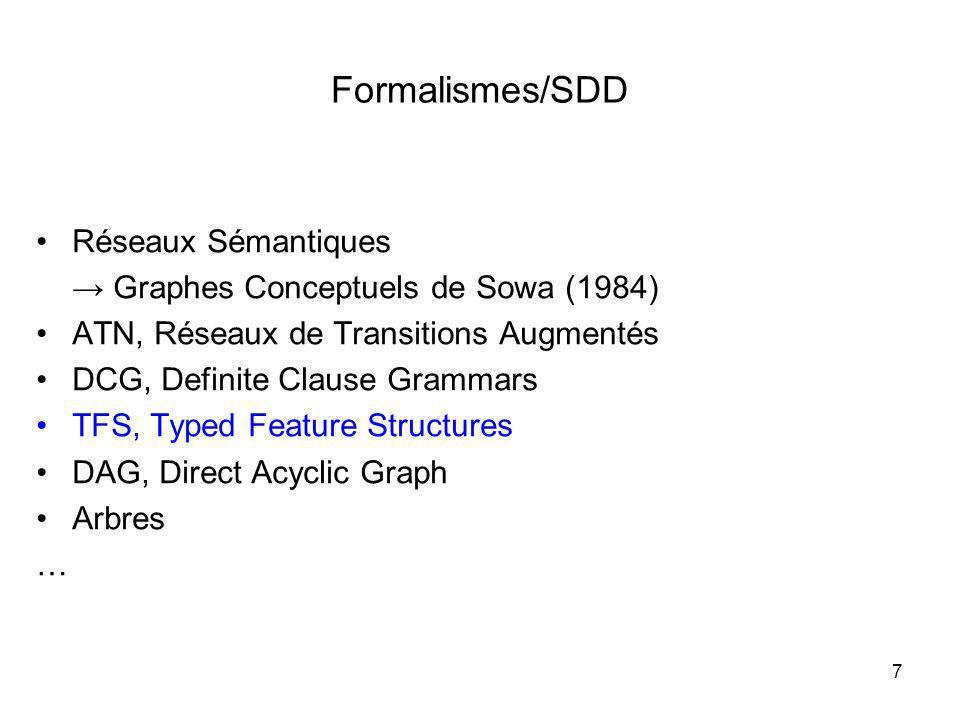 7 Formalismes/SDD Réseaux Sémantiques Graphes Conceptuels de Sowa (1984) ATN, Réseaux de Transitions Augmentés DCG, Definite Clause Grammars TFS, Type