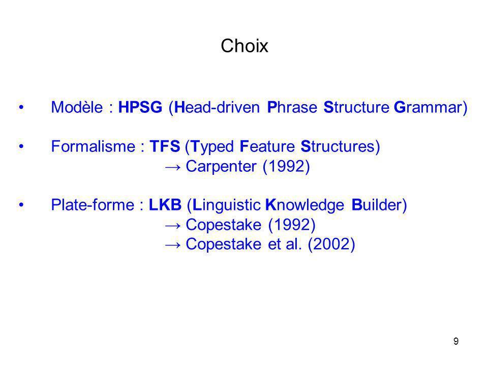 20 Linguistic Knowledge Builder (LKB) Les fichiers LKB (4) Les fichiers TDL nécessaires pour la confection de grammaires LKB types.tdl (définition de type) lexicon.tdl (lexique) rules.tdl (règles de grammaire) lr.tdl (règles lexicales) inflr.tdl (règles flexionnelles) start.tdl (la structure de départ) parse-nodes.tdl (écriture des nœuds sur larbre danalyse)