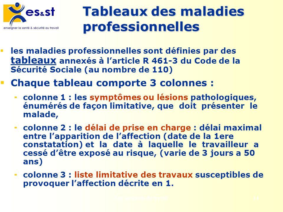 Les accidents du travail14 Tableaux des maladies professionnelles les maladies professionnelles sont définies par des tableaux annexés à larticle R 46