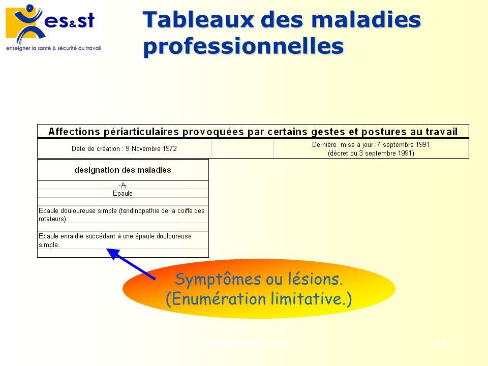 Les accidents du travail16 Symptômes ou lésions. (Enumération limitative.) N°57 Tableaux des maladies professionnelles