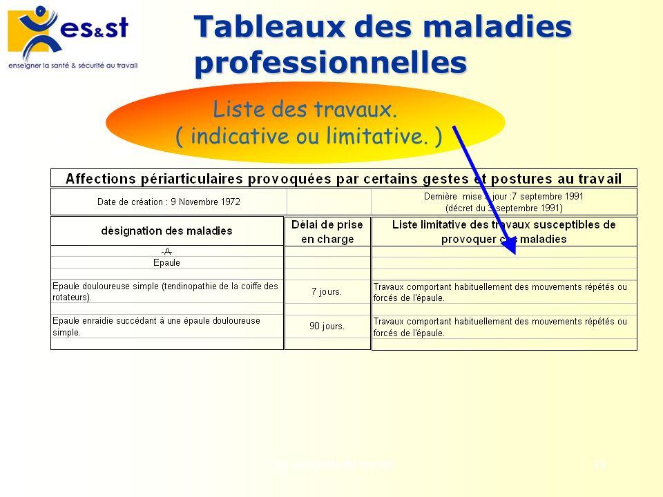 Les accidents du travail18 N°57 Liste des travaux. ( indicative ou limitative. ) Tableaux des maladies professionnelles