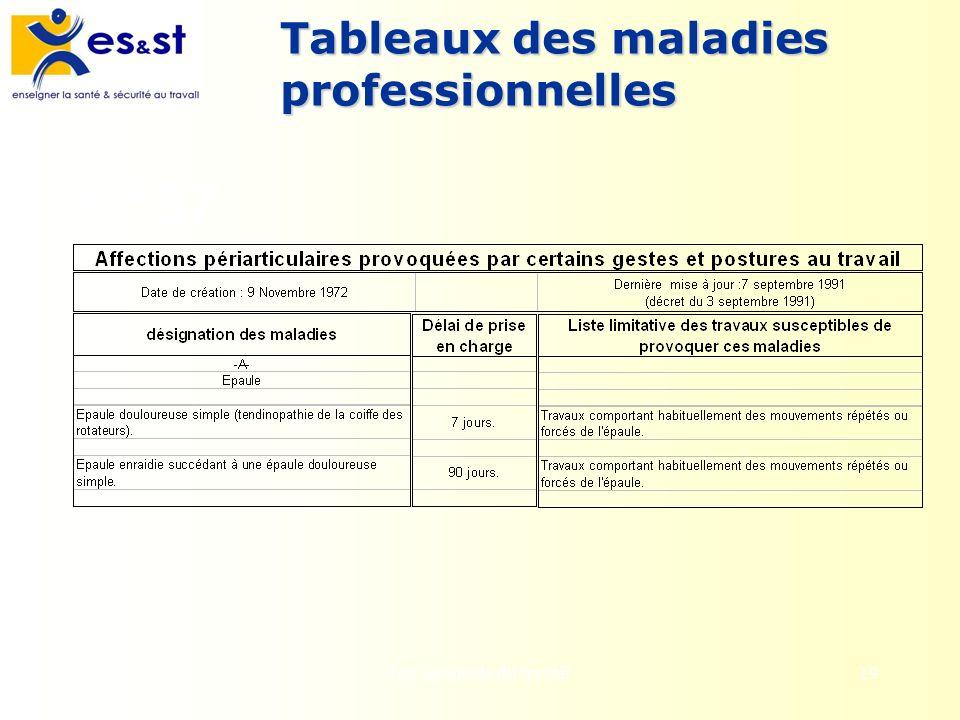 Les accidents du travail19 N°57 Tableaux des maladies professionnelles
