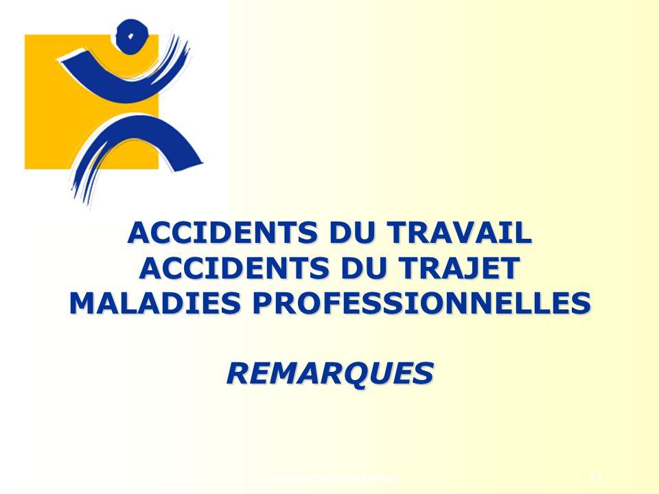 Les accidents du travail21 ACCIDENTS DU TRAVAIL ACCIDENTS DU TRAJET MALADIES PROFESSIONNELLES REMARQUES