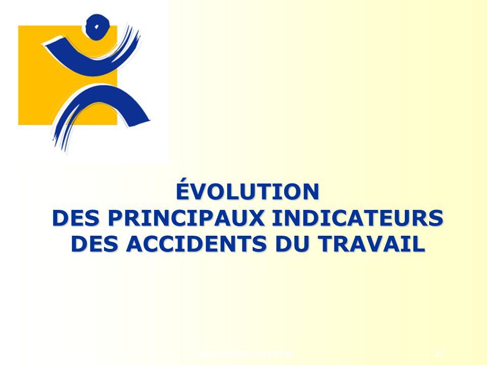 Les accidents du travail27 ÉVOLUTION DES PRINCIPAUX INDICATEURS DES ACCIDENTS DU TRAVAIL