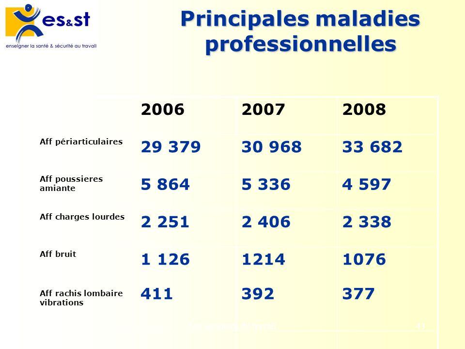 Les accidents du travail43 Principales maladies professionnelles 200620072008 Aff périarticulaires 29 37930 96833 682 Aff poussieres amiante 5 8645 33