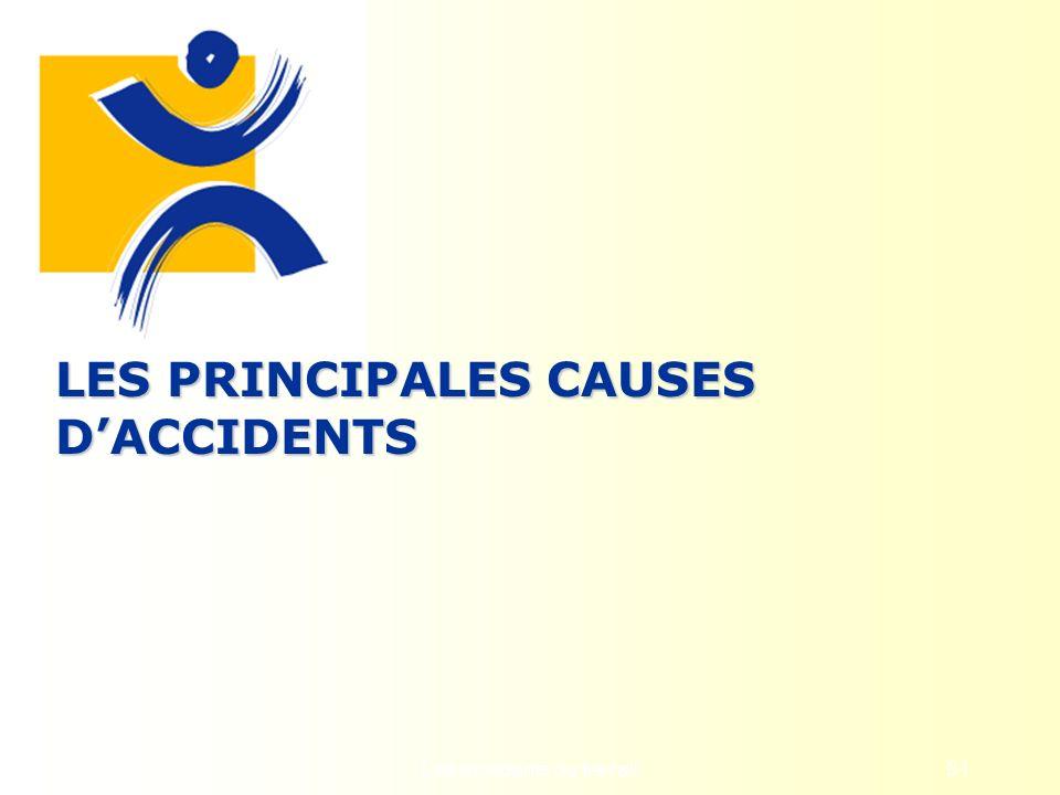 Les accidents du travail51 LES PRINCIPALES CAUSES DACCIDENTS