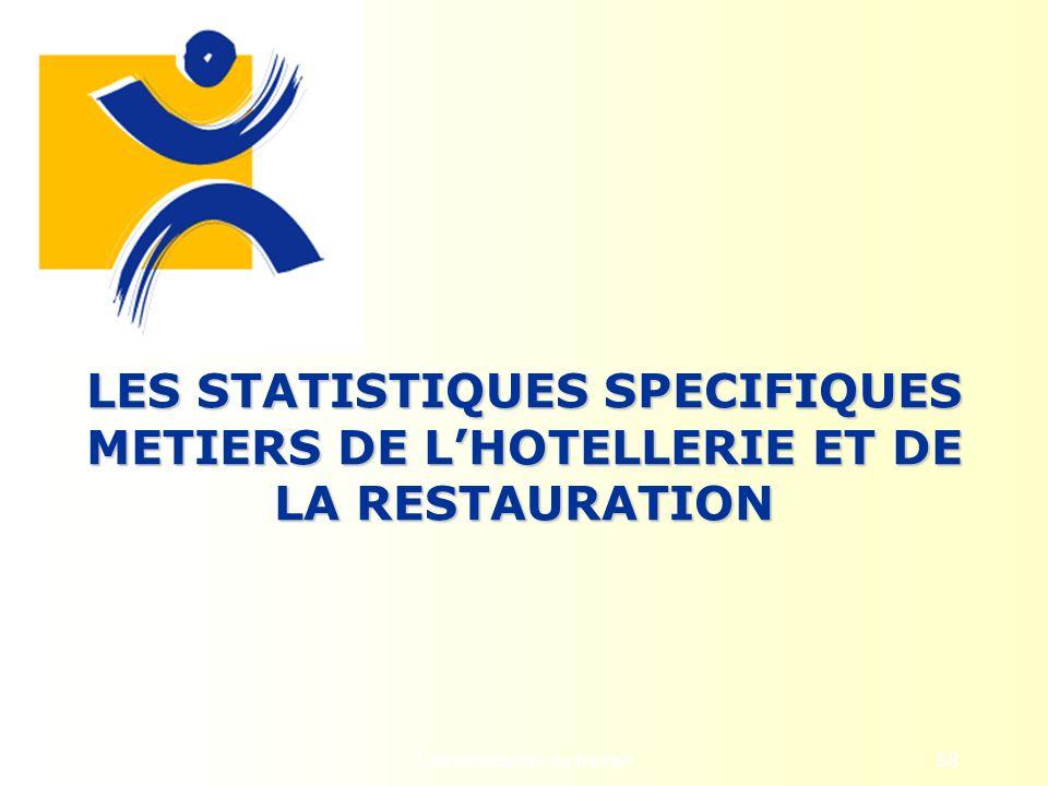 Les accidents du travail58 LES STATISTIQUES SPECIFIQUES METIERS DE LHOTELLERIE ET DE LA RESTAURATION