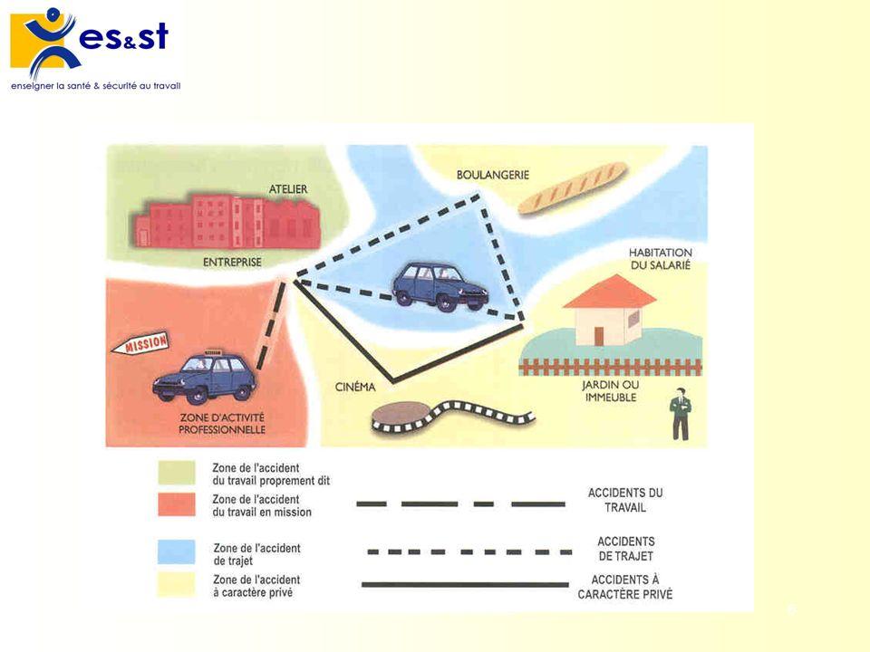 Les accidents du travail57 qualification professionnelle des accidentés ²
