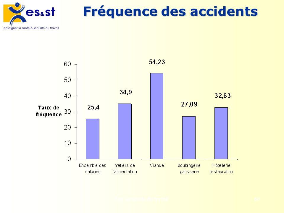 Les accidents du travail60 Fréquence des accidents