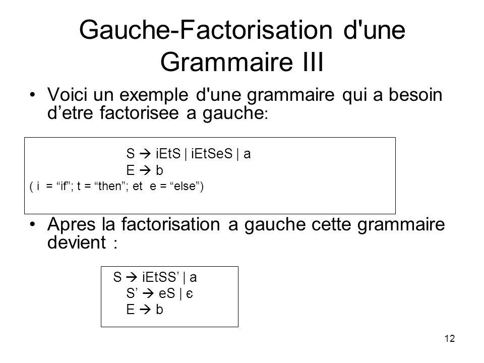12 Gauche-Factorisation d'une Grammaire III Voici un exemple d'une grammaire qui a besoin detre factorisee a gauche : S iEtS | iEtSeS | a E b ( i = if