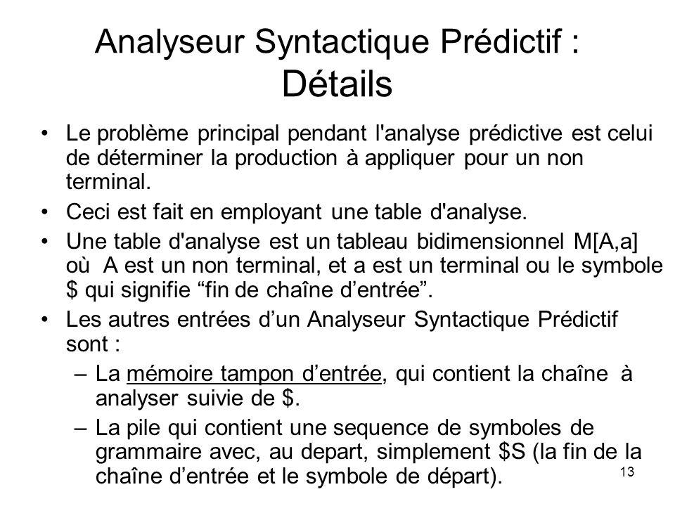 13 Analyseur Syntactique Prédictif : Détails Le problème principal pendant l'analyse prédictive est celui de déterminer la production à appliquer pour
