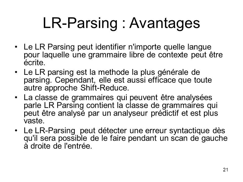 21 LR-Parsing : Avantages Le LR Parsing peut identifier n'importe quelle langue pour laquelle une grammaire libre de contexte peut être écrite. Le LR