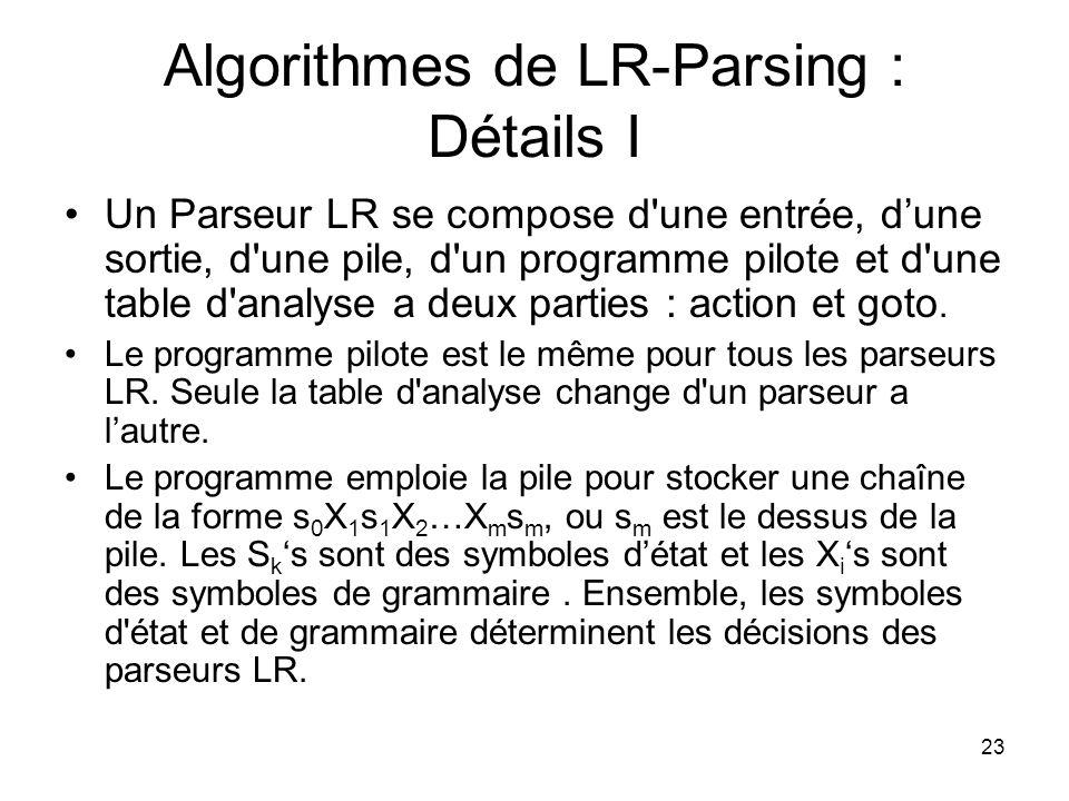23 Algorithmes de LR-Parsing : Détails I Un Parseur LR se compose d'une entrée, dune sortie, d'une pile, d'un programme pilote et d'une table d'analys