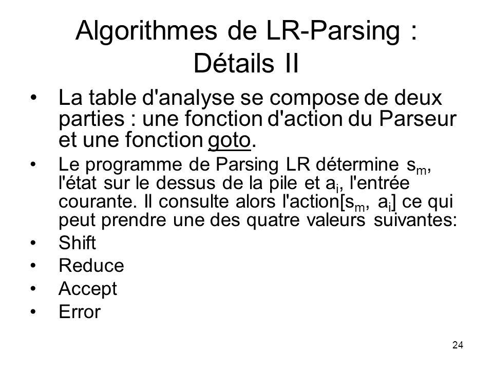25 Algorithmes de LR-Parsing : Détails III Si laction[s m, a i ] = Shift s, Décalez s, où s est un état et poussez a i et s sur le haut de la pile.