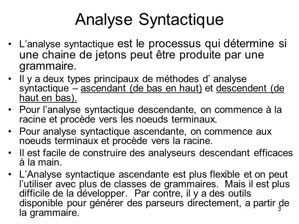 3 Analyse Syntactique Lanalyse syntactique est le processus qui détermine si une chaine de jetons peut être produite par une grammaire. Il y a deux ty