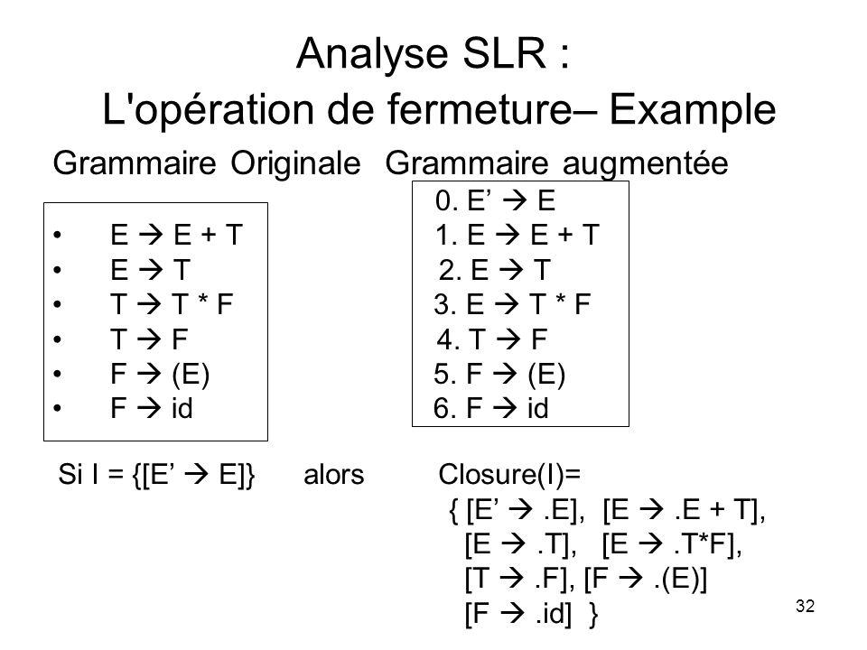 32 Analyse SLR : L'opération de fermeture– Example Grammaire Originale Grammaire augmentée 0. E E E E + T 1. E E + T E T 2. E T T T * F 3. E T * F T F