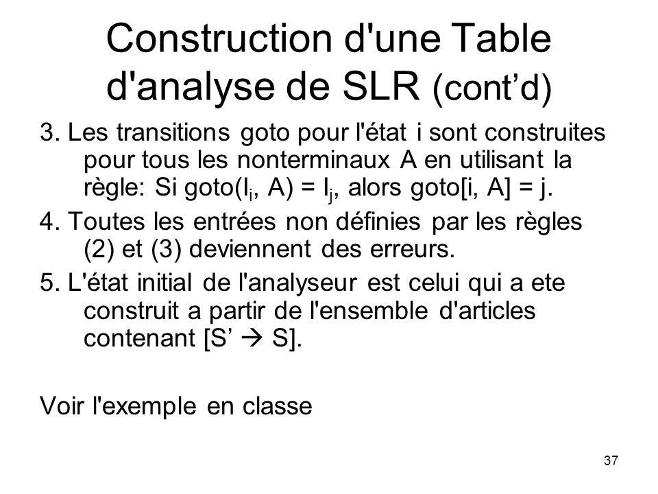 37 Construction d'une Table d'analyse de SLR (contd) 3. Les transitions goto pour l'état i sont construites pour tous les nonterminaux A en utilisant