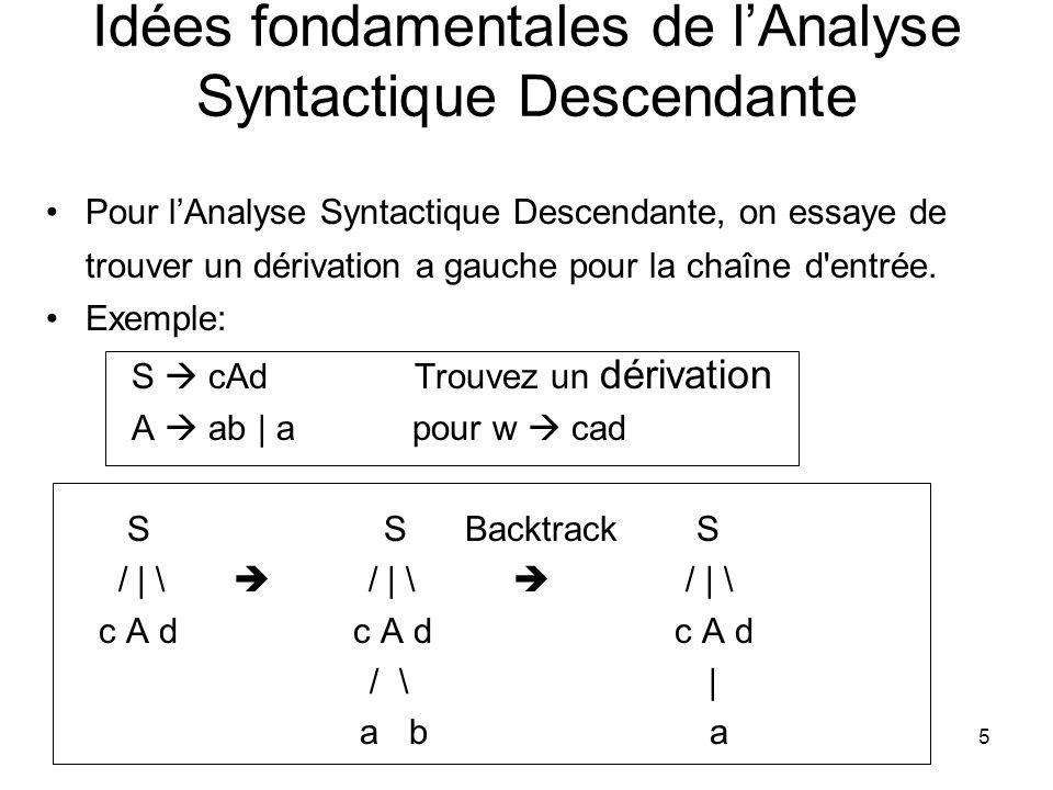 5 Idées fondamentales de lAnalyse Syntactique Descendante Pour lAnalyse Syntactique Descendante, on essaye de trouver un dérivation a gauche pour la c