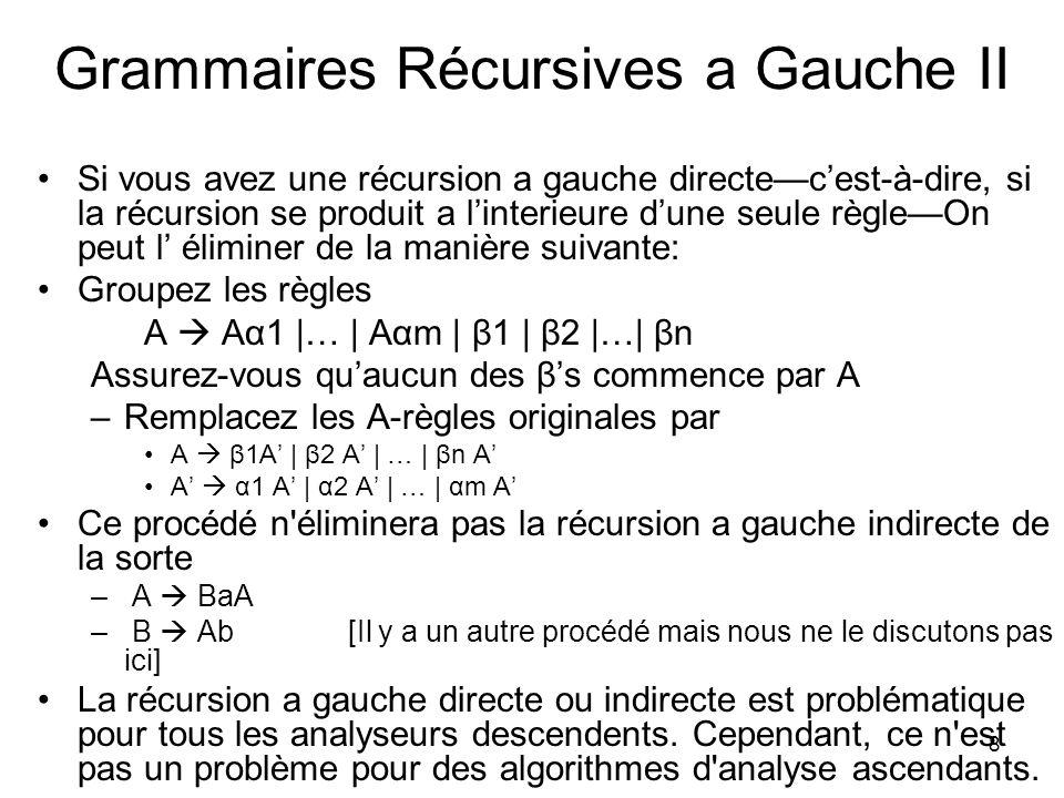9 Grammaires Récursives a Gauche III Voici un exemple d une grammaire avec récursion a gauche directe: E E + T | T T T * F | F F ( E ) | id Cette grammaire peut être réécrite comme la grammaire non récursive a gauche suivante: E T E E + TE | є T F T T * F T | є F (E) | id