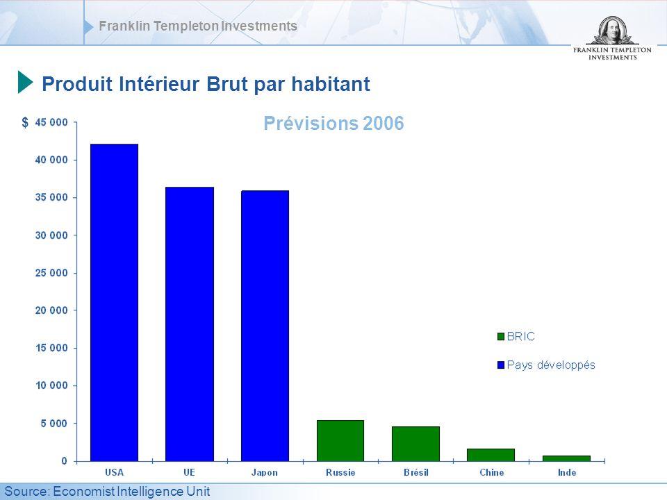 Franklin Templeton Investments Source: Economist Intelligence Unit, De décembre 1987 à décembre 2006 (estimation) Produit Intérieur Brut par habitant