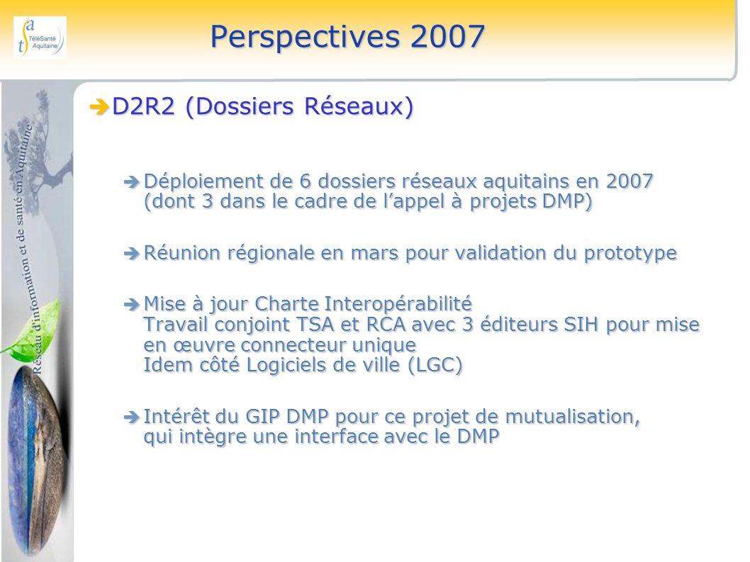 Perspectives 2007 D2R2 (Dossiers Réseaux) D2R2 (Dossiers Réseaux) Déploiement de 6 dossiers réseaux aquitains en 2007 (dont 3 dans le cadre de lappel à projets DMP) Déploiement de 6 dossiers réseaux aquitains en 2007 (dont 3 dans le cadre de lappel à projets DMP) Réunion régionale en mars pour validation du prototype Réunion régionale en mars pour validation du prototype Mise à jour Charte Interopérabilité Travail conjoint TSA et RCA avec 3 éditeurs SIH pour mise en œuvre connecteur unique Idem côté Logiciels de ville (LGC) Mise à jour Charte Interopérabilité Travail conjoint TSA et RCA avec 3 éditeurs SIH pour mise en œuvre connecteur unique Idem côté Logiciels de ville (LGC) Intérêt du GIP DMP pour ce projet de mutualisation, qui intègre une interface avec le DMP Intérêt du GIP DMP pour ce projet de mutualisation, qui intègre une interface avec le DMP