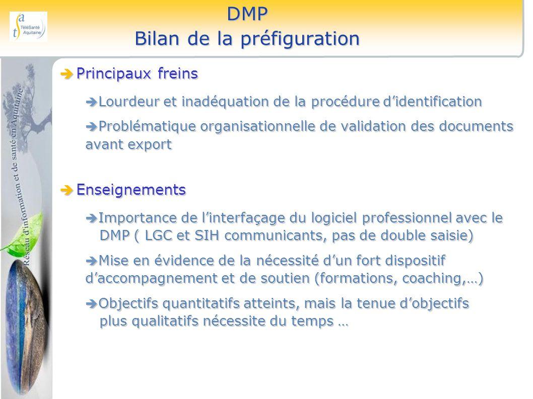 DMP Bilan de la préfiguration Principaux freins Principaux freins Lourdeur et inadéquation de la procédure didentification Lourdeur et inadéquation de la procédure didentification Problématique organisationnelle de validation des documents avant export Problématique organisationnelle de validation des documents avant export Enseignements Enseignements Importance de linterfaçage du logiciel professionnel avec le DMP ( LGC et SIH communicants, pas de double saisie) Importance de linterfaçage du logiciel professionnel avec le DMP ( LGC et SIH communicants, pas de double saisie) Mise en évidence de la nécessité dun fort dispositif daccompagnement et de soutien (formations, coaching,…) Mise en évidence de la nécessité dun fort dispositif daccompagnement et de soutien (formations, coaching,…) Objectifs quantitatifs atteints, mais la tenue dobjectifs plus qualitatifs nécessite du temps … Objectifs quantitatifs atteints, mais la tenue dobjectifs plus qualitatifs nécessite du temps …