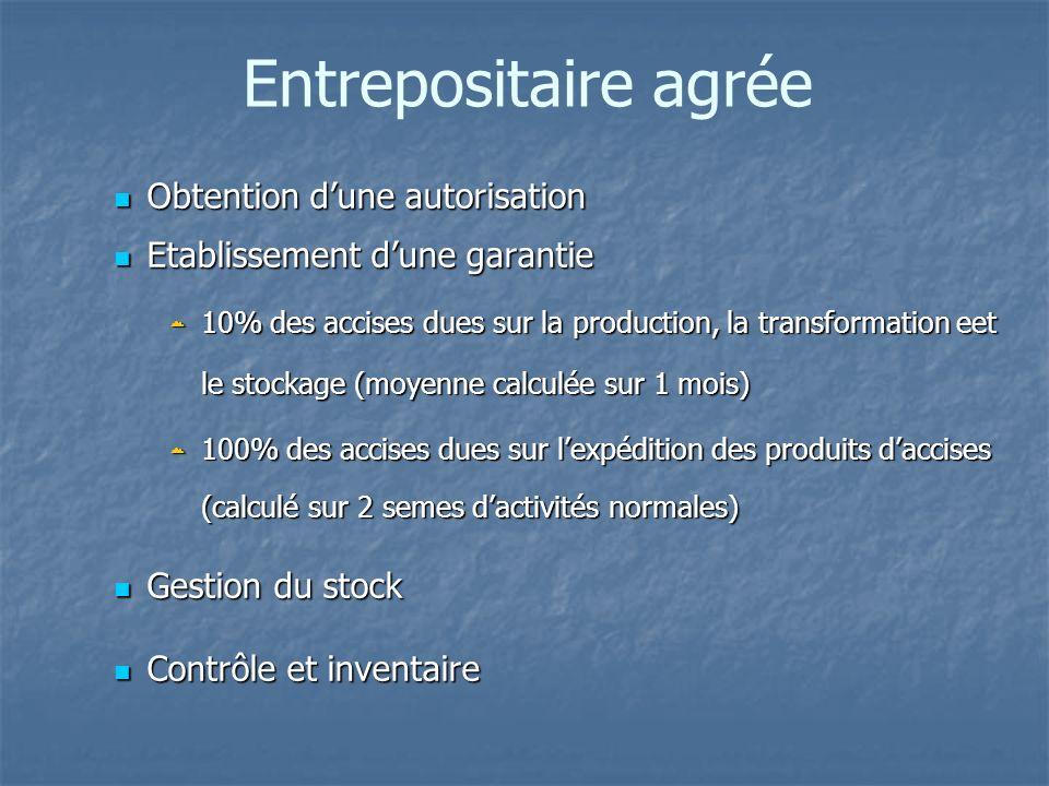 Obtention dune autorisation Obtention dune autorisation Etablissement dune garantie Etablissement dune garantie 10% des accises dues sur la production