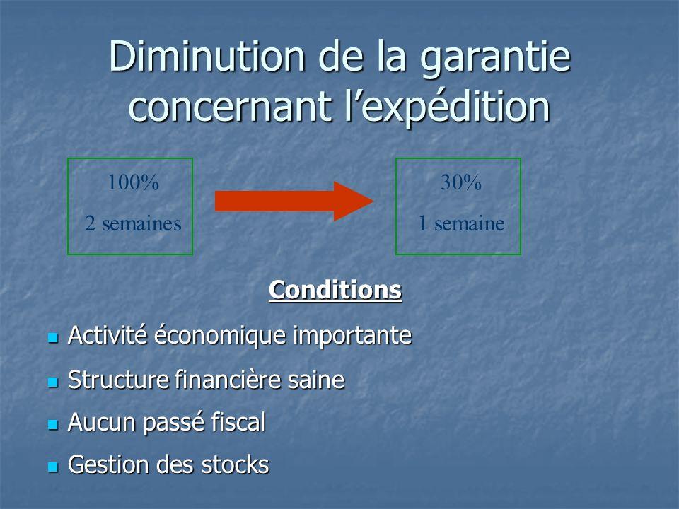 Diminution de la garantie concernant lexpédition Conditions Activité économique importante Activité économique importante Structure financière saine S