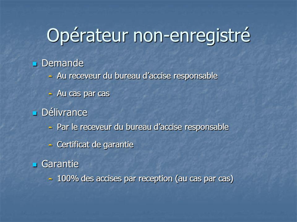Opérateur non-enregistré Demande Demande Au receveur du bureau daccise responsable Au receveur du bureau daccise responsable Au cas par cas Au cas par