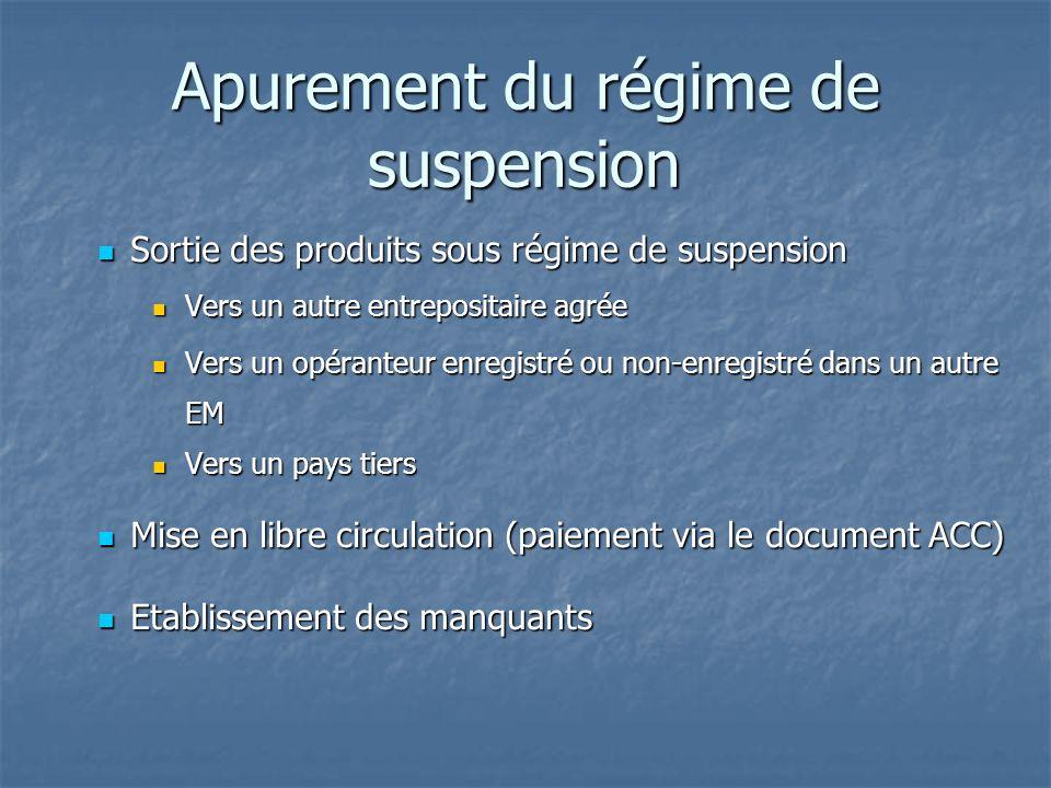 Apurement du régime de suspension Sortie des produits sous régime de suspension Sortie des produits sous régime de suspension Vers un autre entreposit
