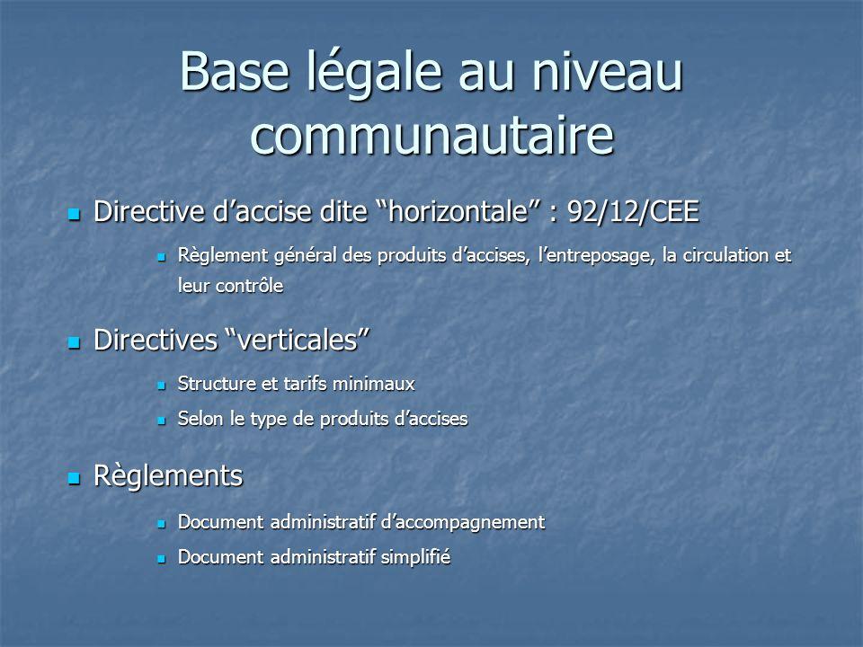 Base légale au niveau communautaire Directive daccise dite horizontale : 92/12/CEE Directive daccise dite horizontale : 92/12/CEE Règlement général de
