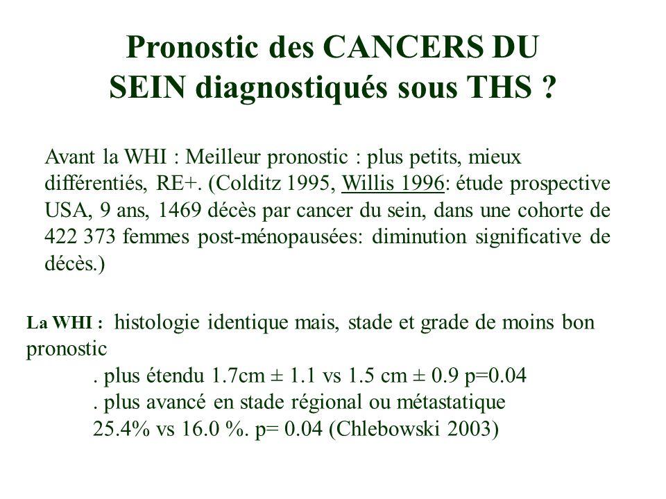 La WHI : histologie identique mais, stade et grade de moins bon pronostic.
