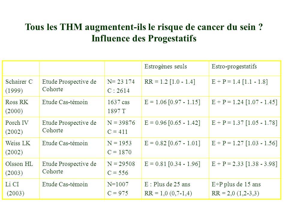 Tous les THM augmentent-ils le risque de cancer du sein .