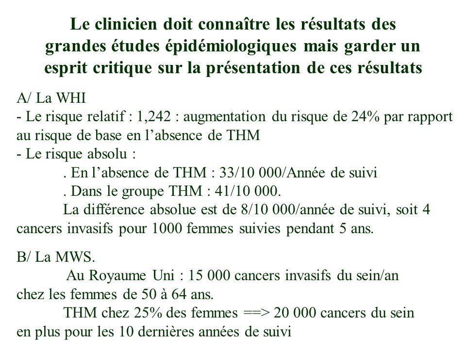 Le clinicien doit connaître les résultats des grandes études épidémiologiques mais garder un esprit critique sur la présentation de ces résultats A/ La WHI - Le risque relatif : 1,242 : augmentation du risque de 24% par rapport au risque de base en labsence de THM - Le risque absolu :.