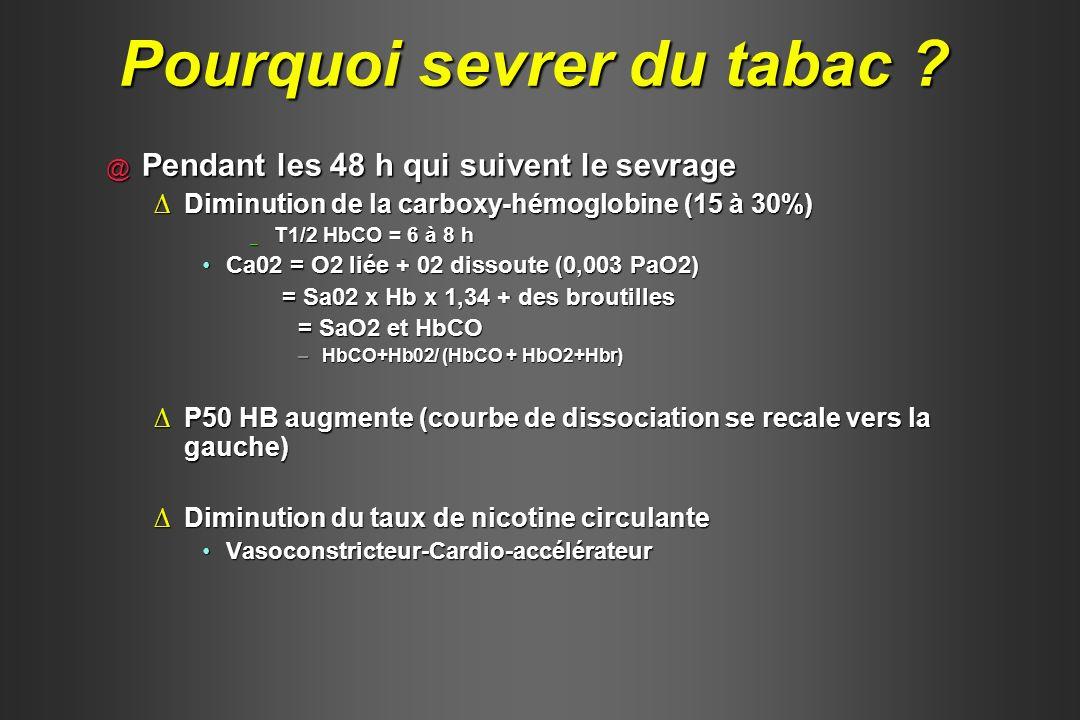 @ Trois semaines après larrêt du tabac Diminution de la bronchorrhée (phase hyperproductive)Diminution de la bronchorrhée (phase hyperproductive) Clairance muco-ciliaire se normaliseClairance muco-ciliaire se normalise @ 4 à 6 semaines après larrêt du tabac Amélioration des EFR Amélioration des EFR @ 6 à 8 semaines après larrêt du tabac Normalisation des fonctions immunitaires et du métabolisme des médicamentsNormalisation des fonctions immunitaires et du métabolisme des médicaments @ 8 à 12 semaines après larrêt du tabac Réactivité des irritants récepteurs des VAS diminueRéactivité des irritants récepteurs des VAS diminue Réduction globale de la morbidité respiratoire postopératoireRéduction globale de la morbidité respiratoire postopératoire