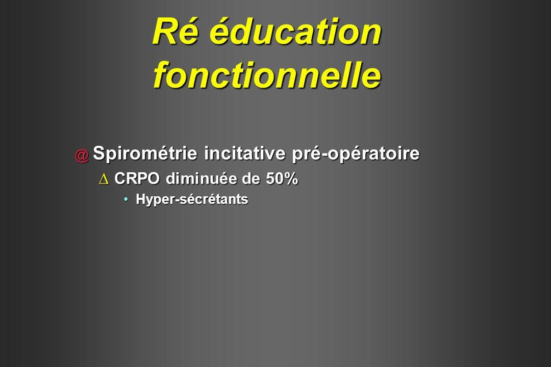 @ Spirométrie incitative pré-opératoire CRPO diminuée de 50%CRPO diminuée de 50% Hyper-sécrétantsHyper-sécrétants Ré éducation fonctionnelle