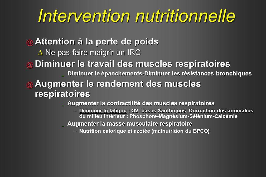 @ Attention à la perte de poids Ne pas faire maigrir un IRCNe pas faire maigrir un IRC @ Diminuer le travail des muscles respiratoires _ Diminuer le é