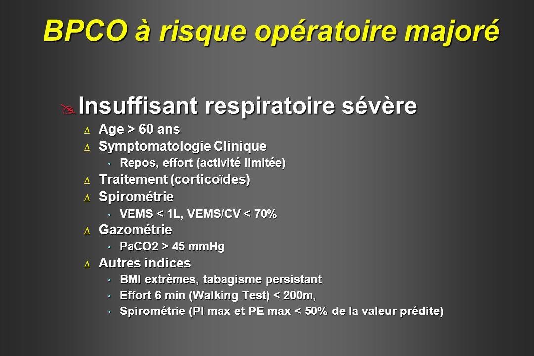 BPCO à risque opératoire majoré Insuffisant respiratoire sévère Insuffisant respiratoire sévère Age > 60 ans Age > 60 ans Symptomatologie Clinique Sym
