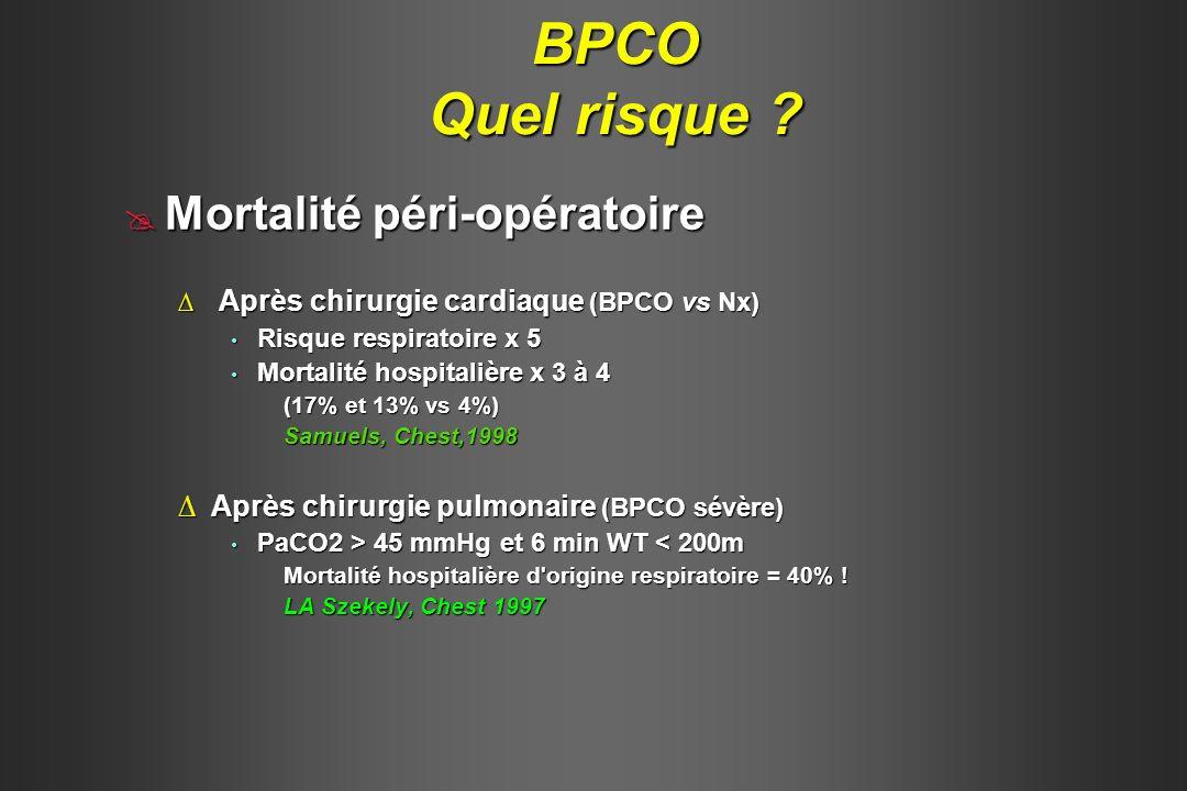 Mortalité péri-opératoire Mortalité péri-opératoire Après chirurgie cardiaque (BPCO vs Nx) Après chirurgie cardiaque (BPCO vs Nx) Risque respiratoire