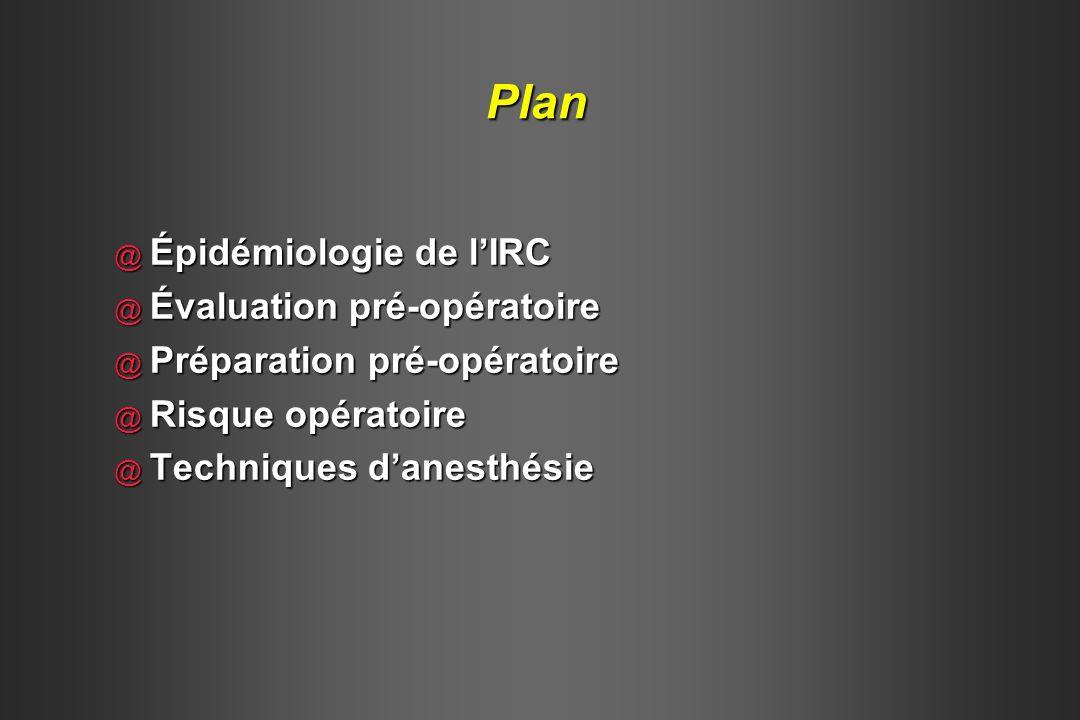 Plan @ Épidémiologie de lIRC @ Évaluation pré-opératoire @ Préparation pré-opératoire @ Risque opératoire @ Techniques danesthésie