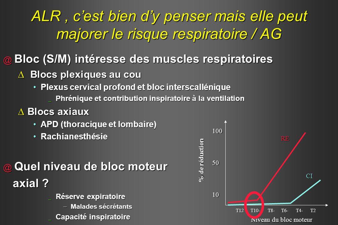 ALR, cest bien dy penser mais elle peut majorer le risque respiratoire / AG @ Bloc (S/M) intéresse des muscles respiratoires Blocs plexiques au cou Bl