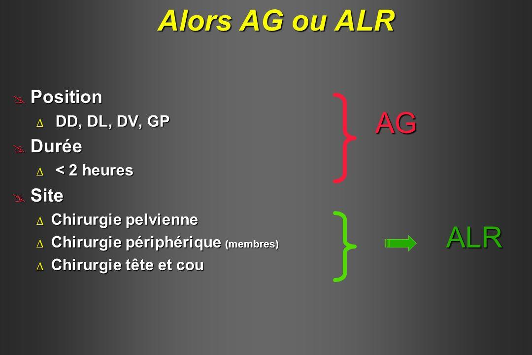 Alors AG ou ALR Position Position DD, DL, DV, GP DD, DL, DV, GP Durée Durée < 2 heures < 2 heures Site Site Chirurgie pelvienne Chirurgie pelvienne Ch