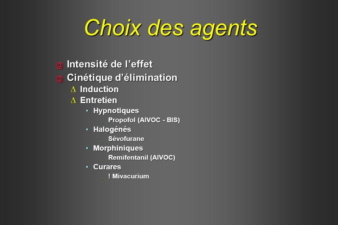 @ Intensité de leffet @ Cinétique délimination InductionInduction EntretienEntretien HypnotiquesHypnotiques _ Propofol (AIVOC - BIS) HalogénésHalogéné