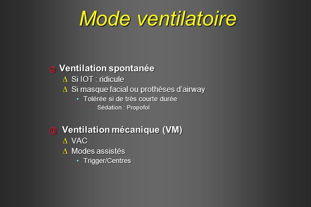 Mode ventilatoire @ Ventilation spontanée Si IOT : ridiculeSi IOT : ridicule Si masque facial ou prothèses dairwaySi masque facial ou prothèses dairwa