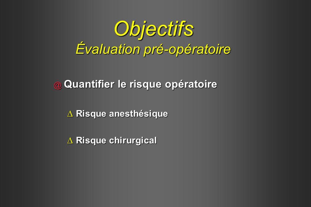 Objectifs Évaluation pré-opératoire @ Quantifier le risque opératoire Risque anesthésiqueRisque anesthésique Risque chirurgicalRisque chirurgical